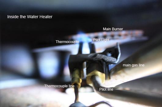 Jak zdiagnozować uszkodzenie termopary w kuchence?